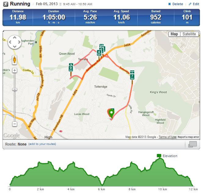 12km Run 2013